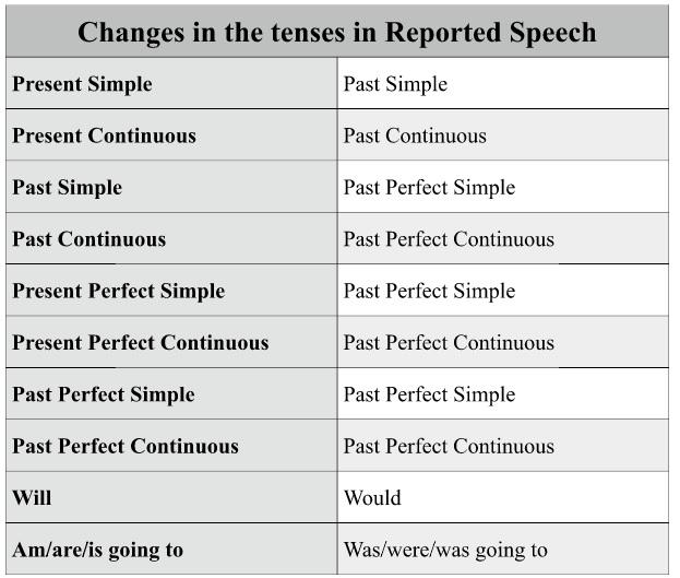reported_speech